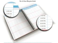 Screenshot Blueprint Example for FB Ads