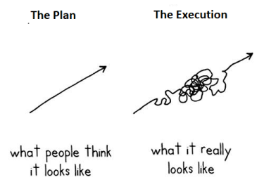 FB Ad - Graphic - Plan Vs. Execution