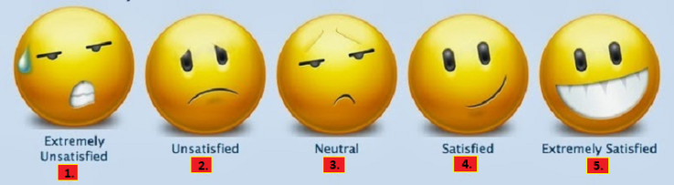 Graphics - Ratings - Satisfaction Emoticons Numbered - 800x220
