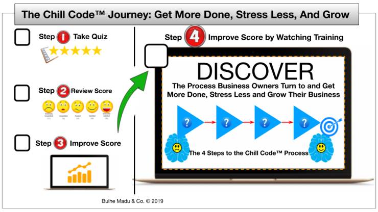 Chill Code Journey - Roadmap