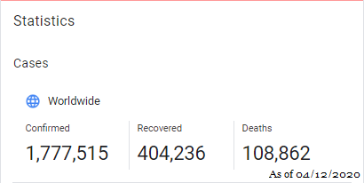 WHO - COVID-19 Stats